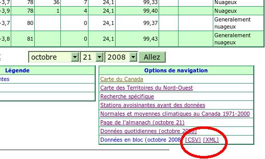 """Tableau avec les liens """"CSV"""" et """"XML"""" encerclés dans une ellipse rouge"""