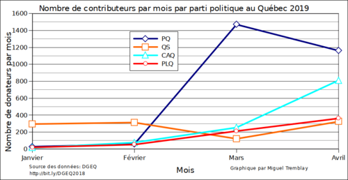 2019-04_nbr_donateurs_mensuel_small.png